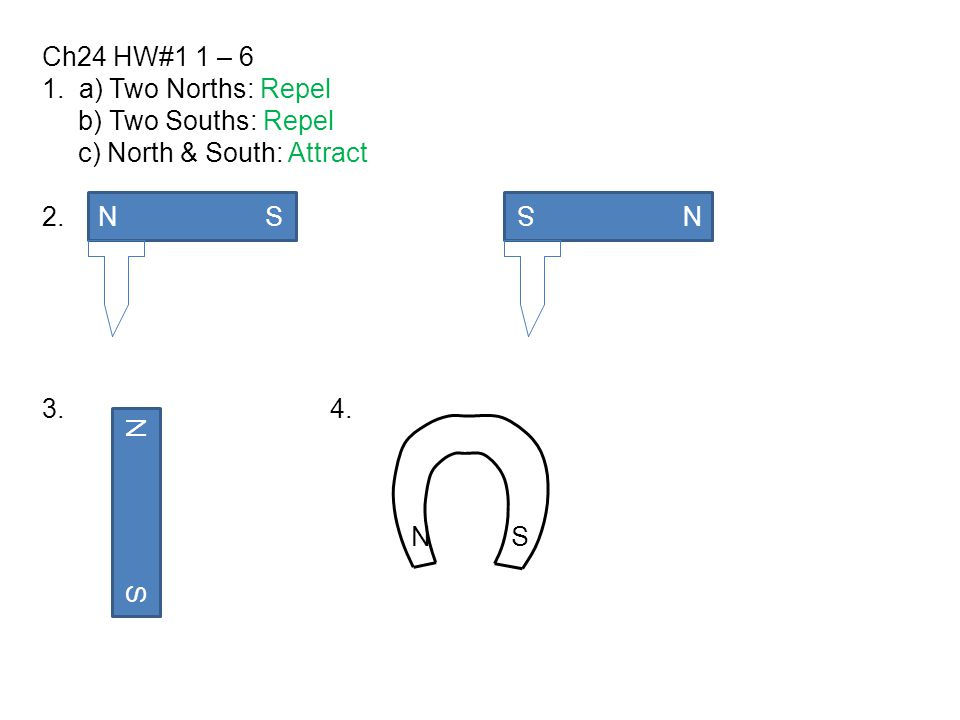Ch24 HW#1 1 – 6 1. a) Two Norths: Repel. b) Two Souths: Repel. c) North & South: Attract. 2. 3. 4.