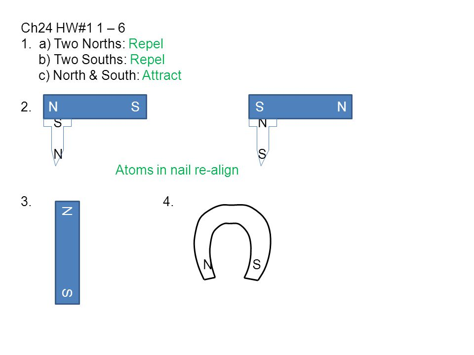 Ch24 HW#1 1 – 6 1. a) Two Norths: Repel. b) Two Souths: Repel. c) North & South: Attract. 2. S N.