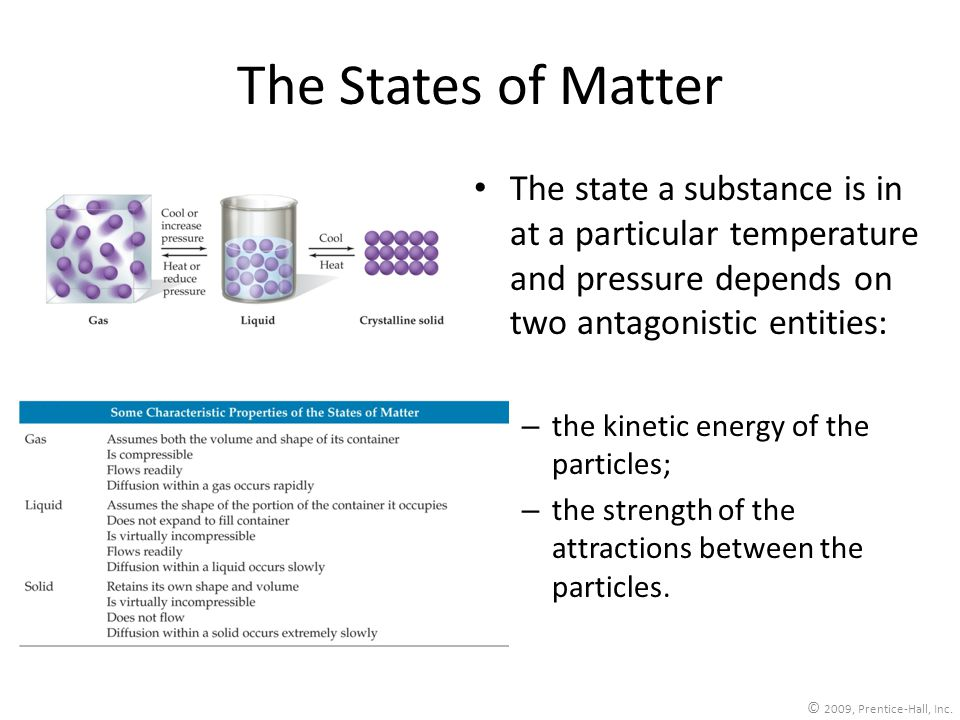 The States of Matter The state a substance is in at a particular temperature and pressure depends on two antagonistic entities: