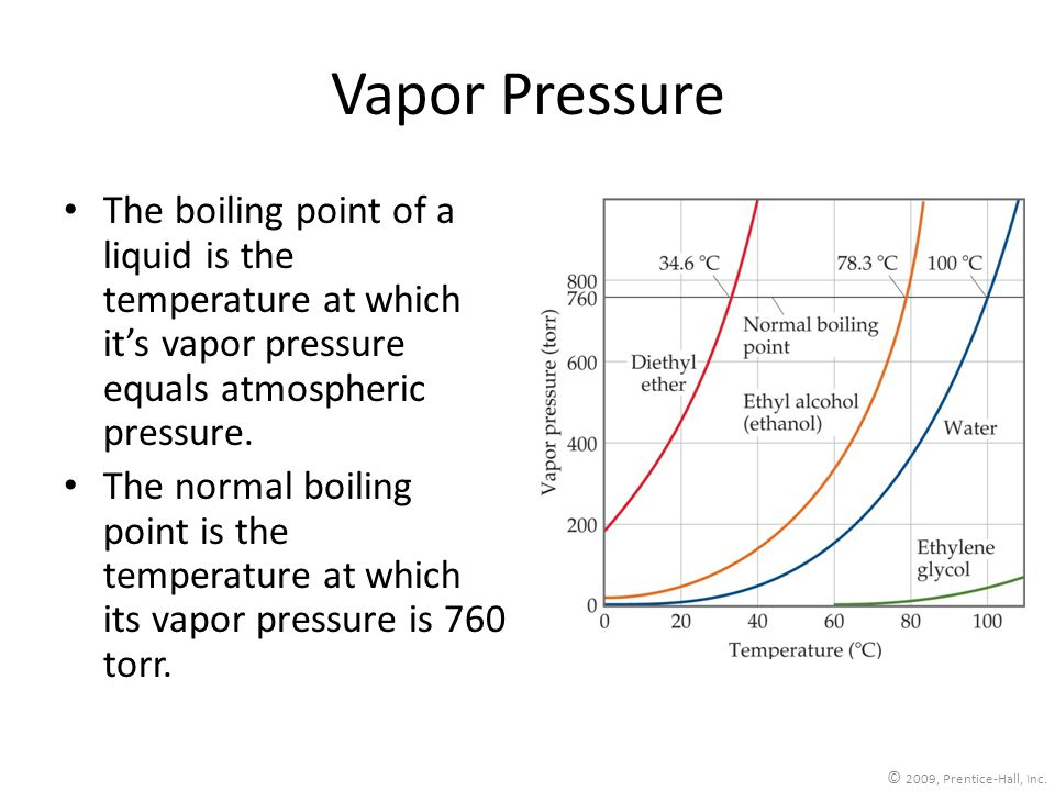 Vapor Pressure The boiling point of a liquid is the temperature at which it's vapor pressure equals atmospheric pressure.