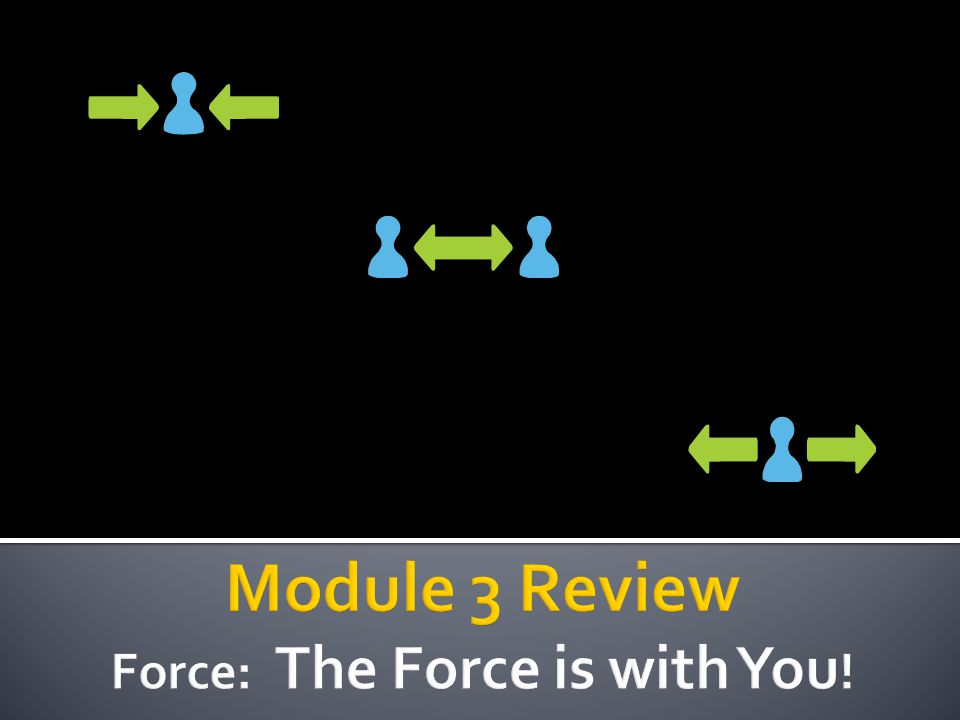 Module 3 Review Force: The Force is with You!