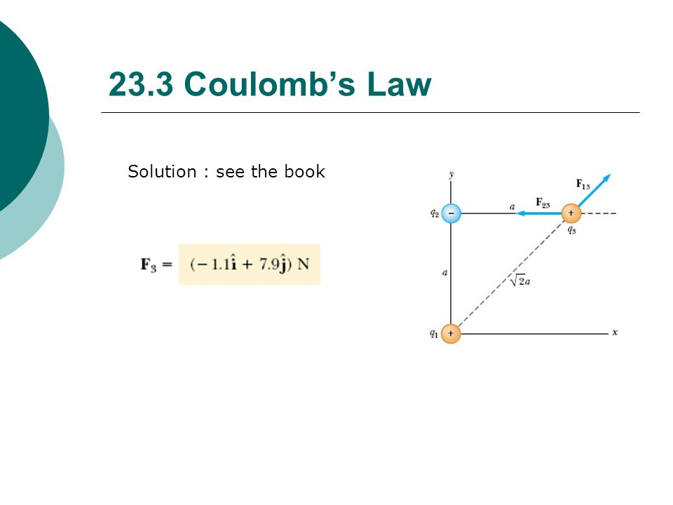 23.3 Coulomb's Law Solution : see the book