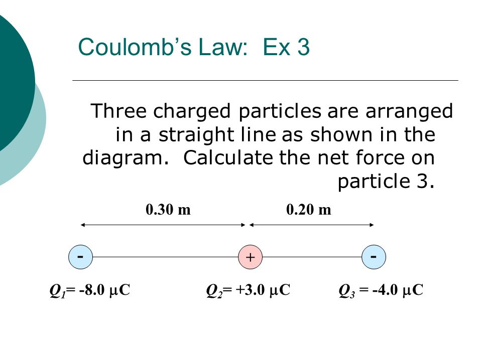 Coulomb's Law: Ex 3 Three charged particles are arranged in a straight line as shown in the diagram. Calculate the net force on particle 3.