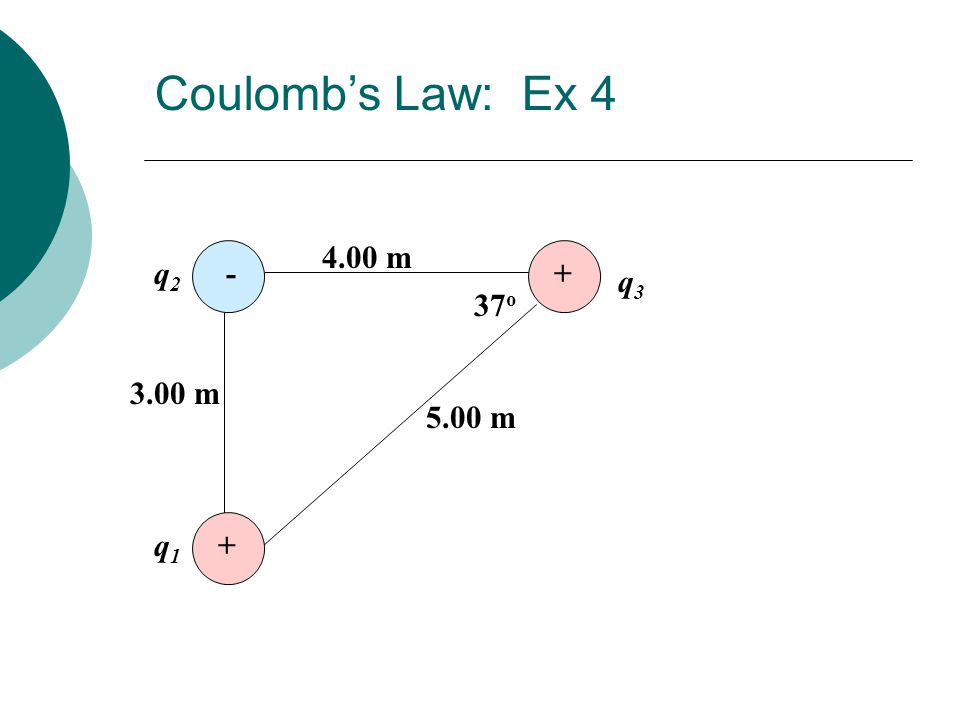 Coulomb's Law: Ex 4 4.00 m q2 - + q3 37o 3.00 m 5.00 m q1 +