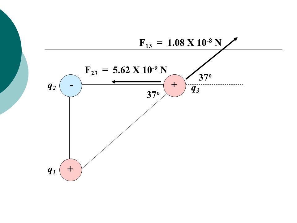 F13 = 1.08 X 10-8 N F23 = 5.62 X 10-9 N 37o q2 - + q3 37o q1 +