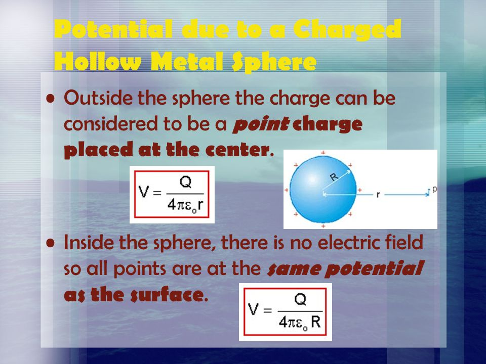 Potential due to a Charged Hollow Metal Sphere