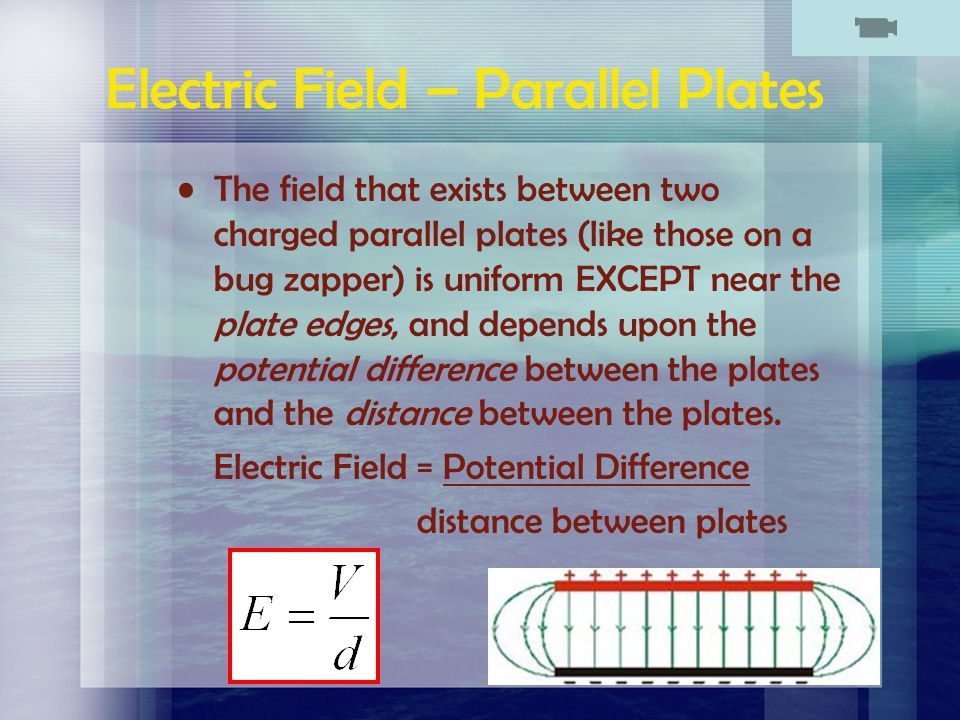 Electric Field – Parallel Plates