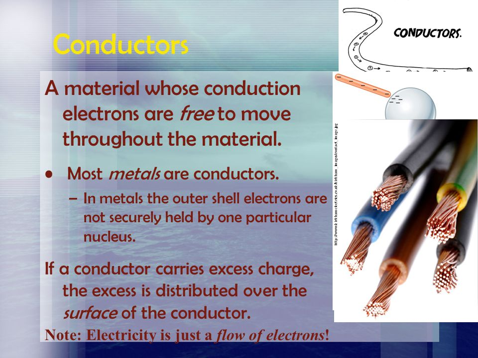 Conductors A material whose conduction electrons are free to move throughout the material. Most metals are conductors.