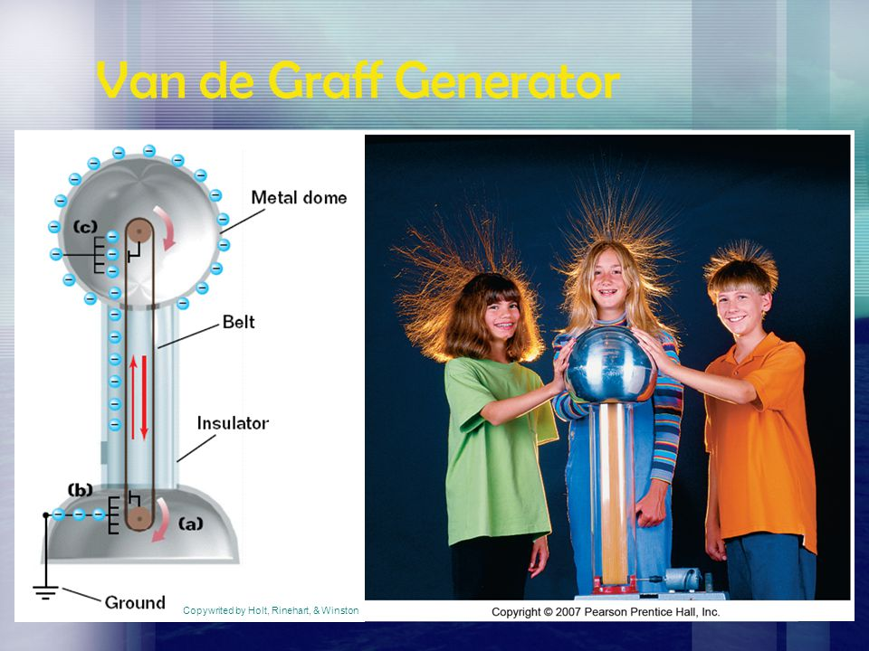 Van de Graff Generator Copywrited by Holt, Rinehart, & Winston