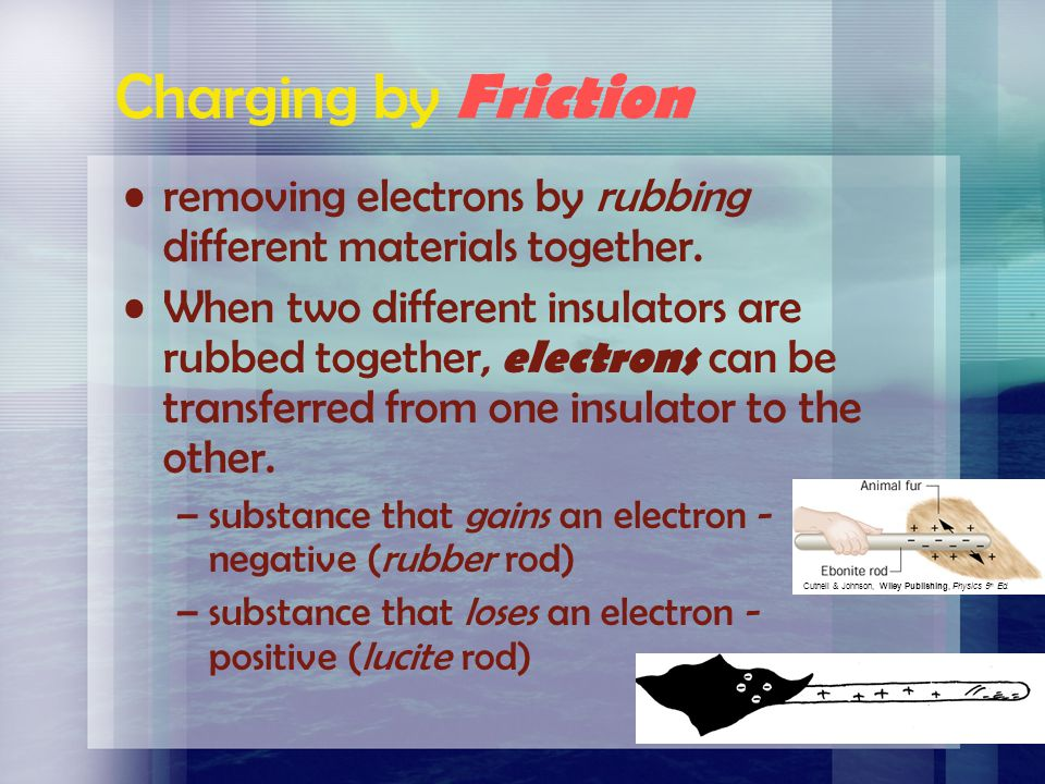 Charging by Friction removing electrons by rubbing different materials together.