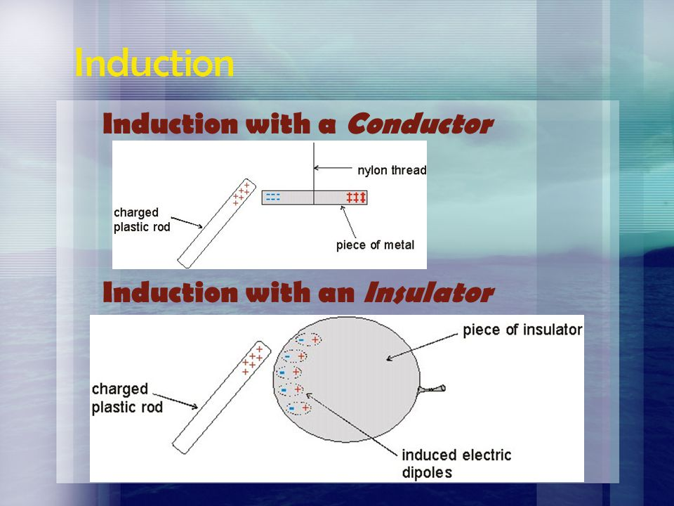 Induction Induction with a Conductor Induction with an Insulator