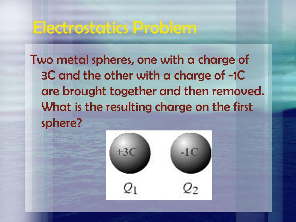 Electrostatics Problem
