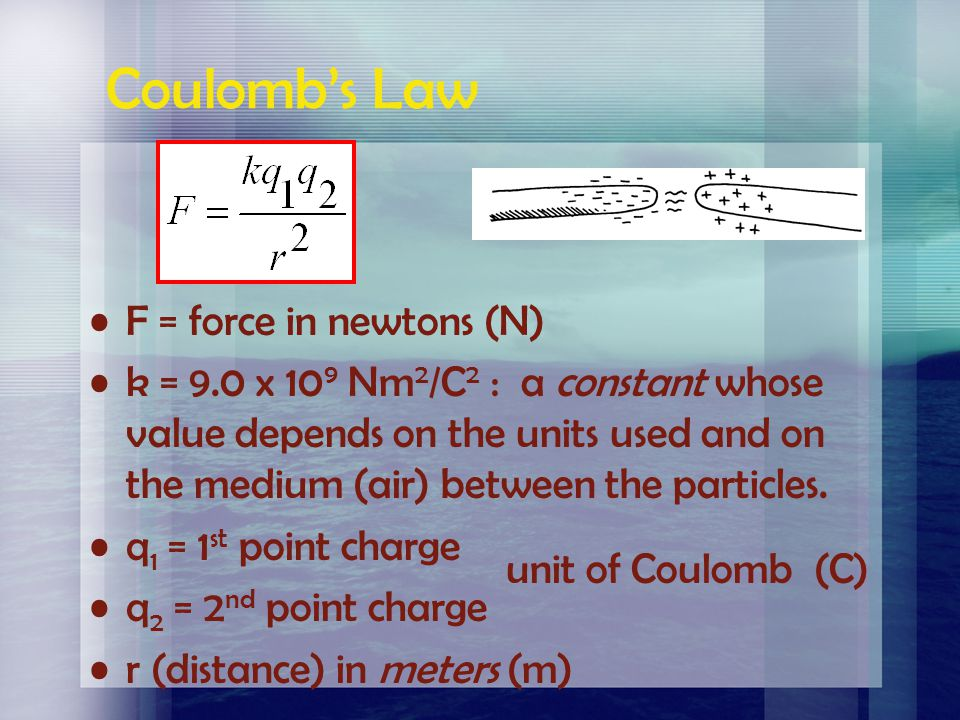 Coulomb's Law F = force in newtons (N)