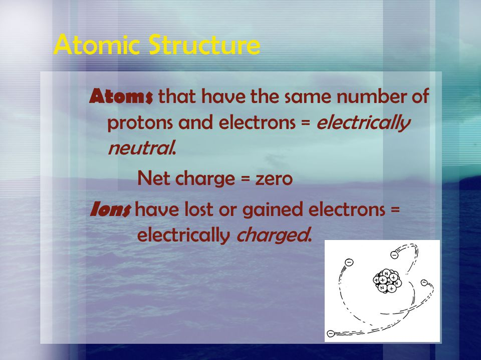 Atomic Structure Atoms that have the same number of protons and electrons = electrically neutral. Net charge = zero.