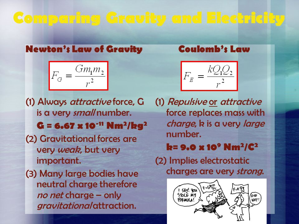 Comparing Gravity and Electricity
