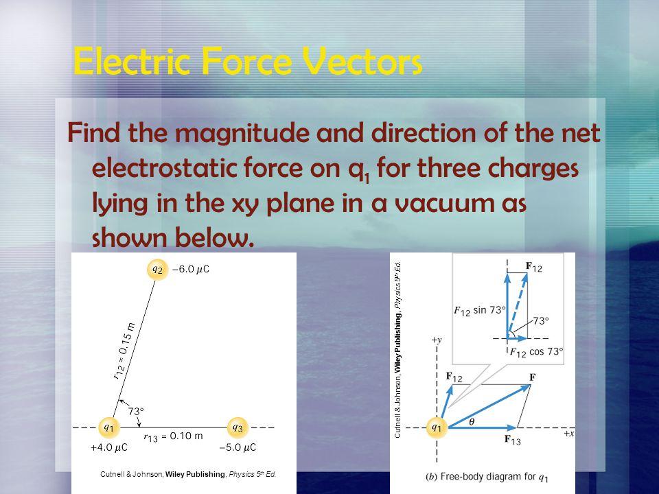 Electric Force Vectors