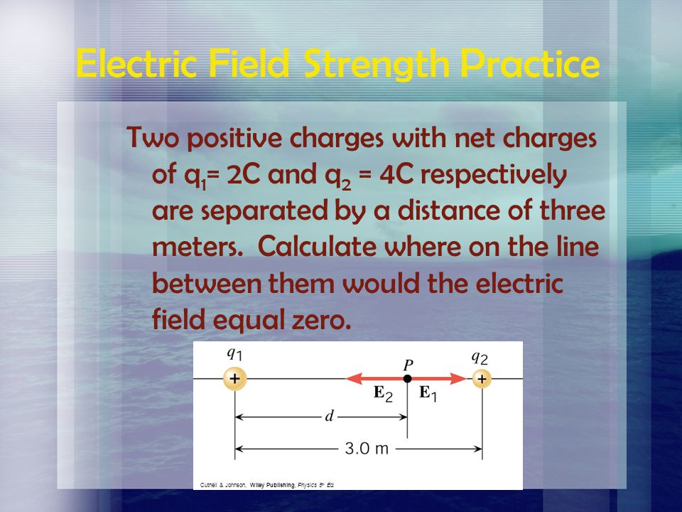 Electric Field Strength Practice