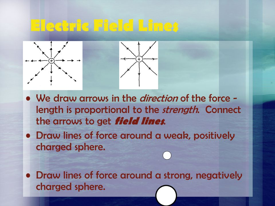 Electric Field Lines We draw arrows in the direction of the force - length is proportional to the strength. Connect the arrows to get field lines.