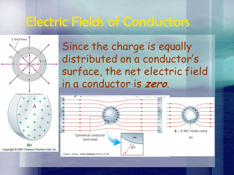 Electric Fields of Conductors