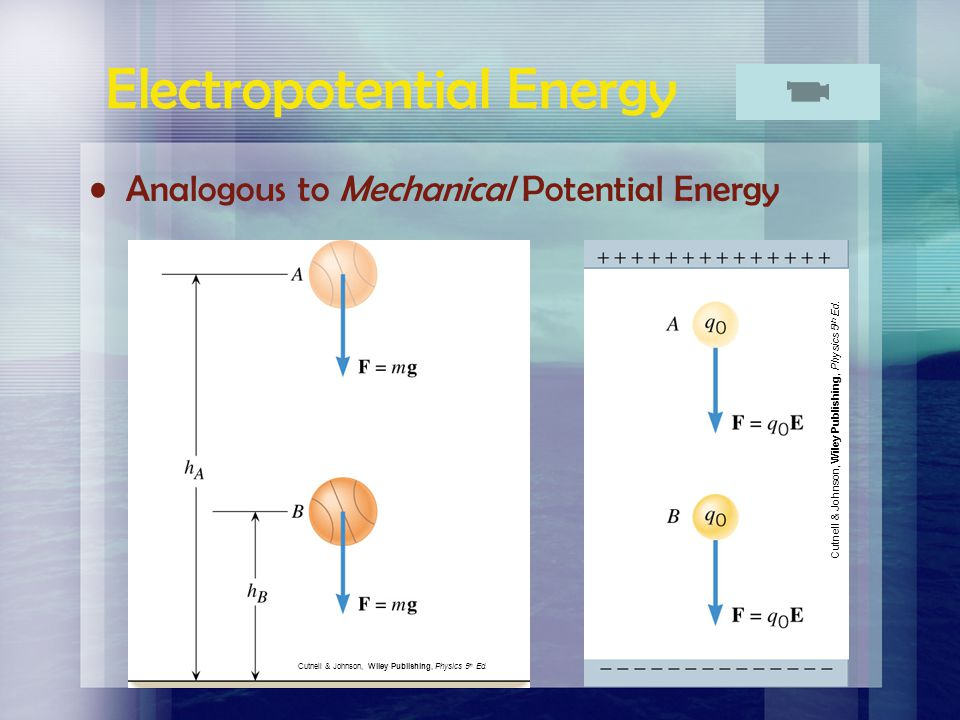 Electropotential Energy