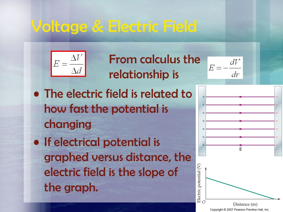 Voltage & Electric Field