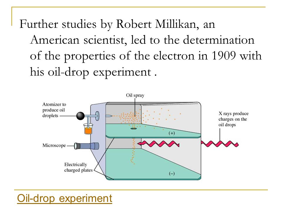 Further studies by Robert Millikan, an American scientist, led to the determination of the properties of the electron in 1909 with his oil-drop experiment .