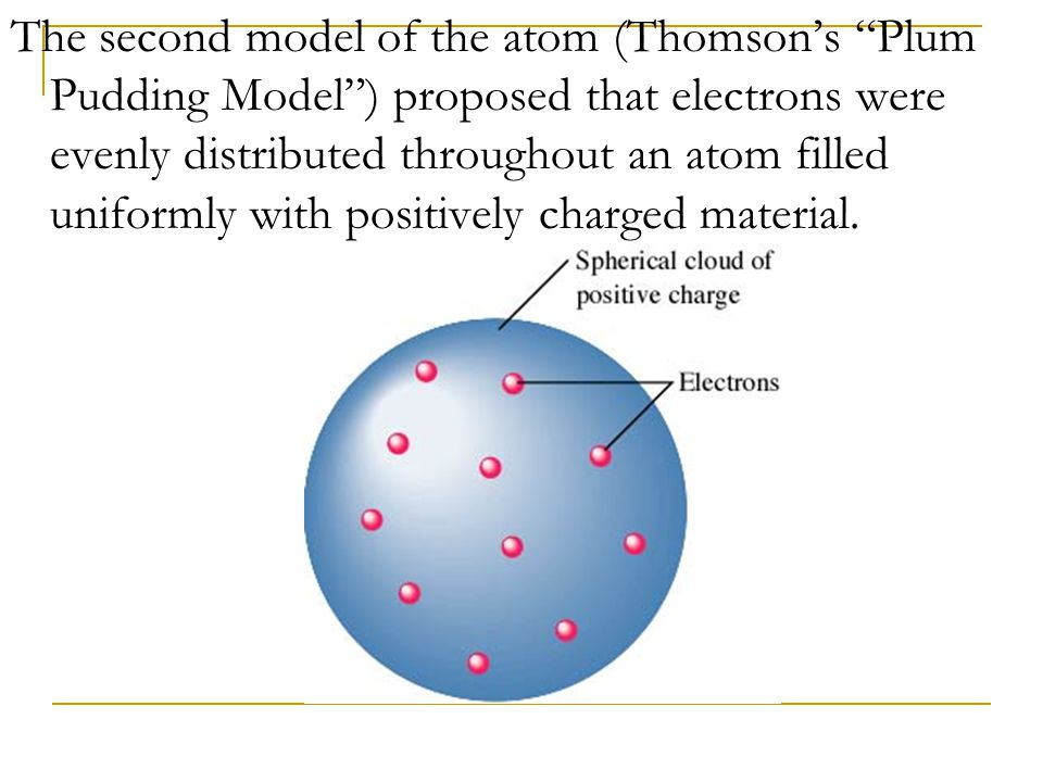 The second model of the atom (Thomson's Plum Pudding Model ) proposed that electrons were evenly distributed throughout an atom filled uniformly with positively charged material.