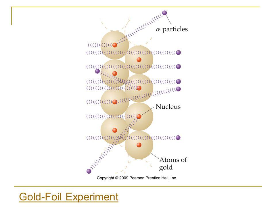 Gold-Foil Experiment Figure 02-11 Title: