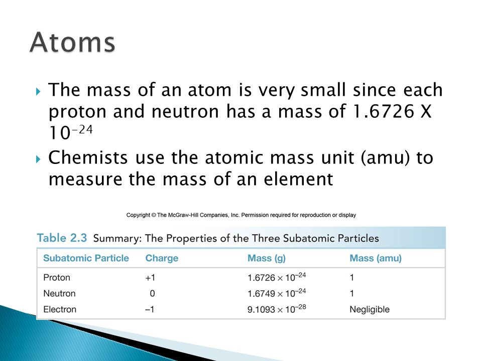 Atoms The mass of an atom is very small since each proton and neutron has a mass of 1.6726 X 10-24.