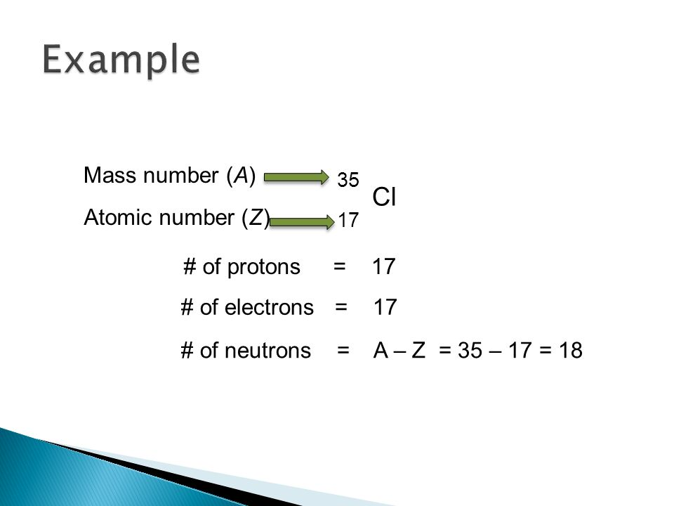 Example Cl Mass number (A) Atomic number (Z) # of protons = 17
