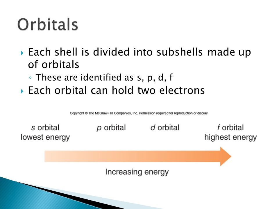 Orbitals Each shell is divided into subshells made up of orbitals