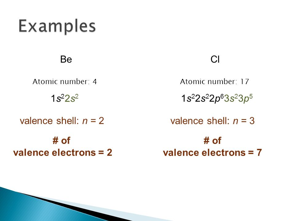 Examples Be Cl 1s22s2 1s22s22p63s23p5 valence shell: n = 2