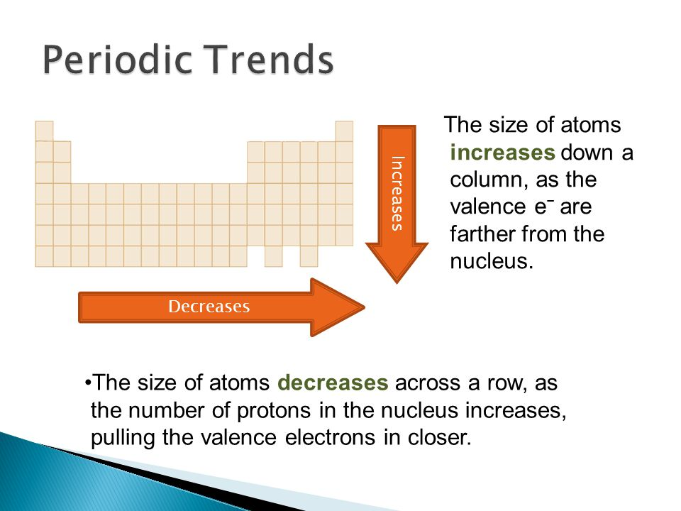 Periodic Trends The size of atoms increases down a column, as the