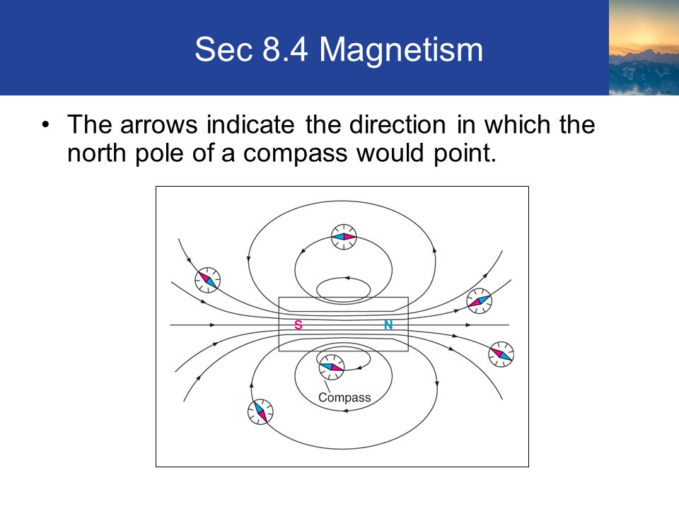 Sec 8.4 Magnetism The arrows indicate the direction in which the north pole of a compass would point.