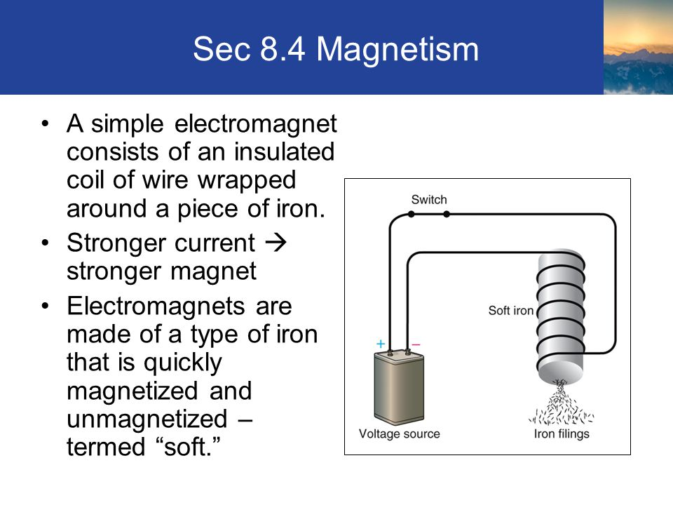 Sec 8.4 Magnetism A simple electromagnet consists of an insulated coil of wire wrapped around a piece of iron.