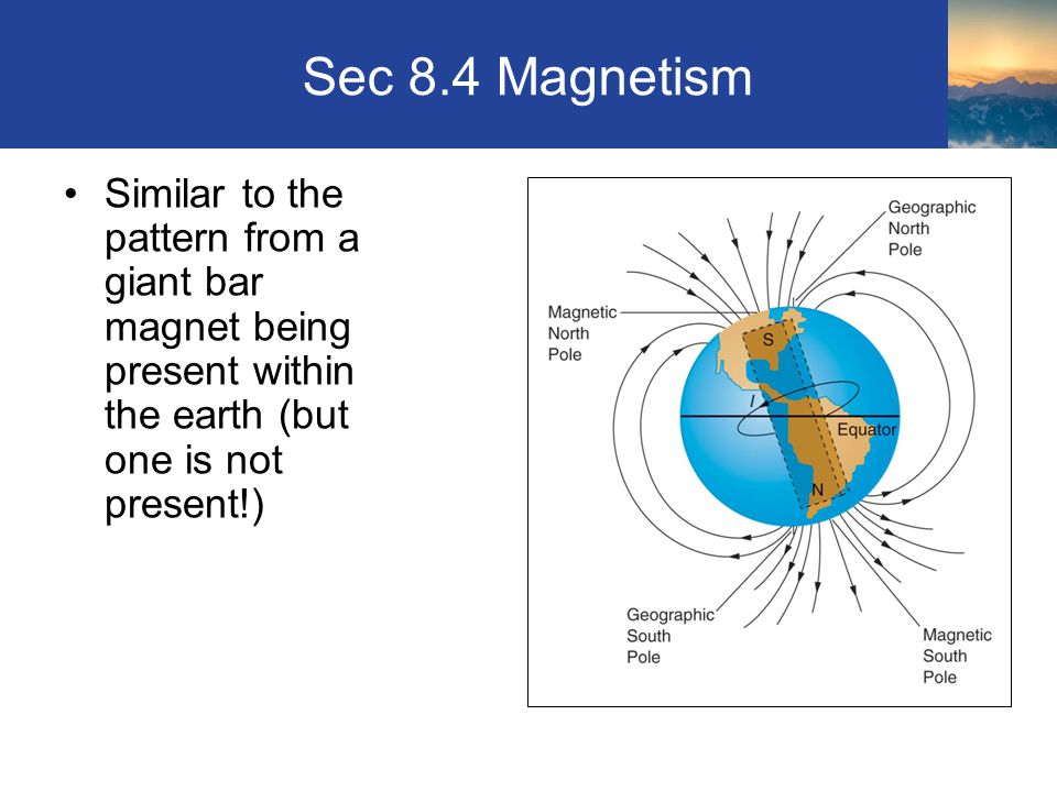 Sec 8.4 Magnetism Similar to the pattern from a giant bar magnet being present within the earth (but one is not present!)