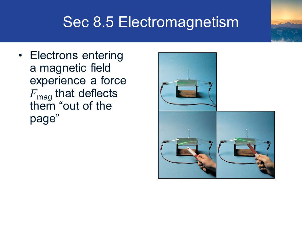 Sec 8.5 Electromagnetism Electrons entering a magnetic field experience a force Fmag that deflects them out of the page