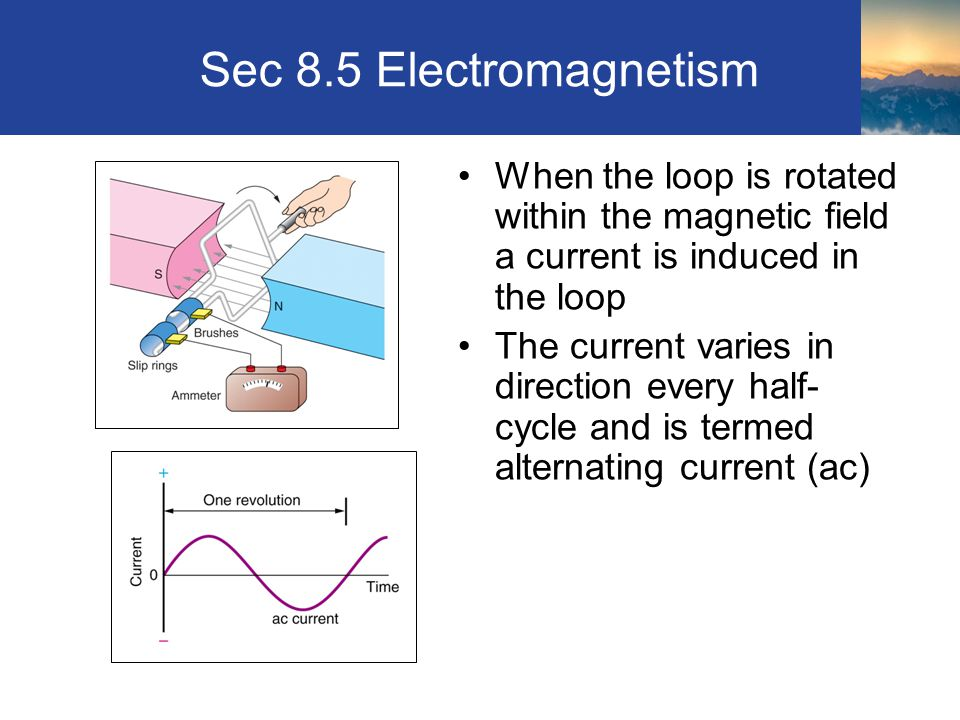 Sec 8.5 Electromagnetism When the loop is rotated within the magnetic field a current is induced in the loop.