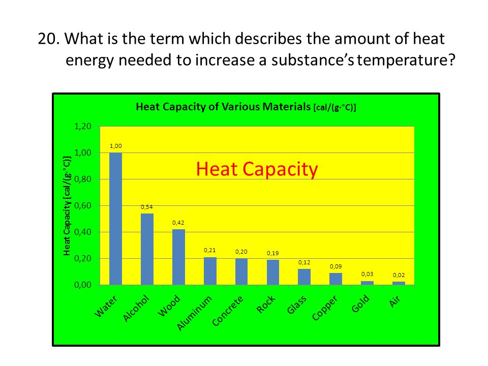 Heat Capacity 20. What is the term which describes the amount of heat