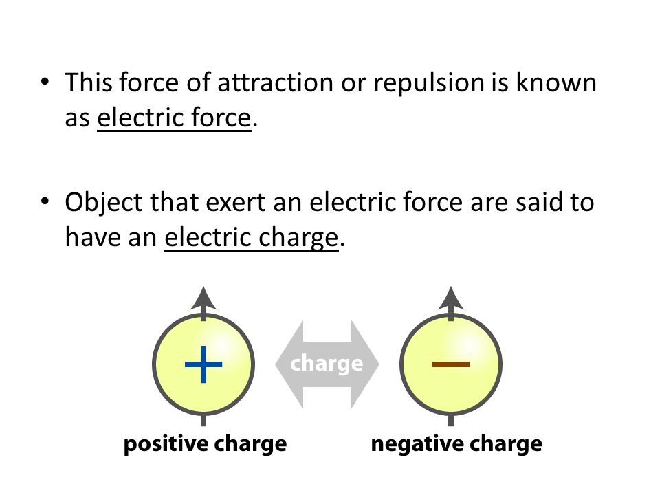 This force of attraction or repulsion is known as electric force.