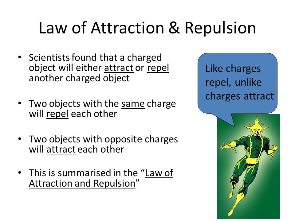 Law of Attraction & Repulsion