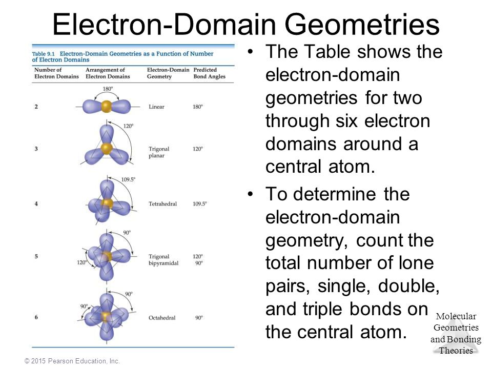 Electron-Domain Geometries