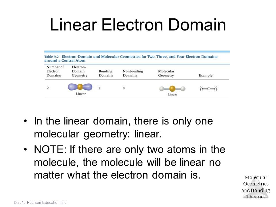 Linear Electron Domain