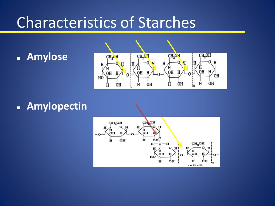 Characteristics of Starches