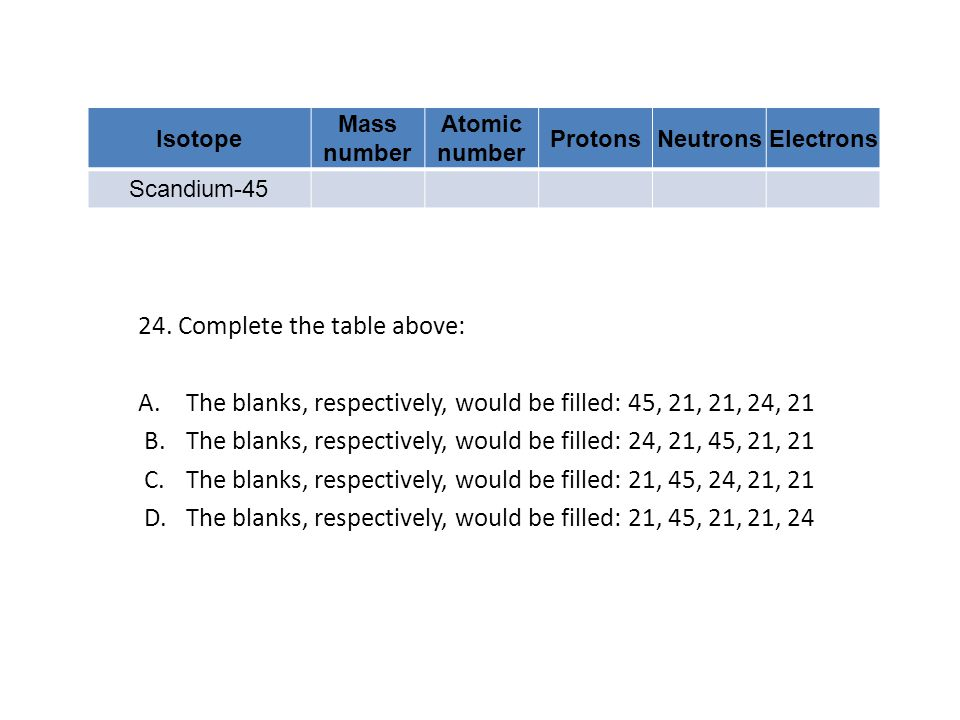 24. Complete the table above: