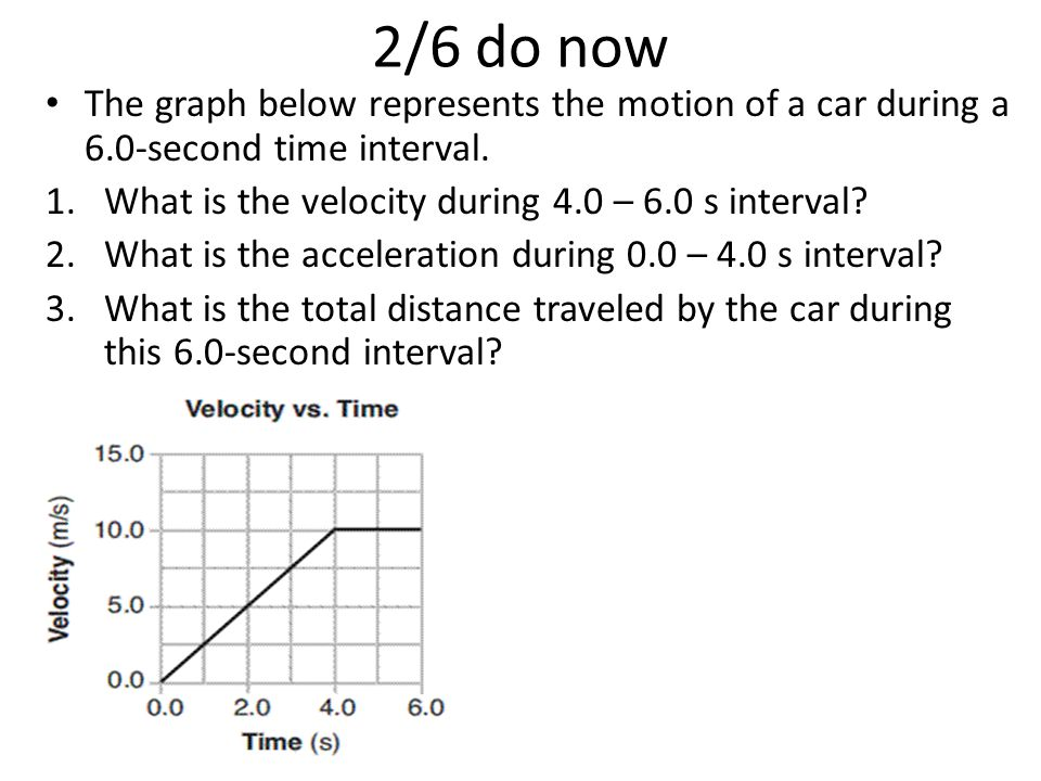 2/6 do now The graph below represents the motion of a car during a 6.0-second time interval. What is the velocity during 4.0 – 6.0 s interval