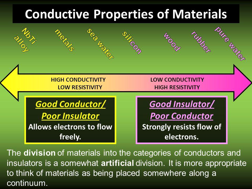 Conductive Properties of Materials