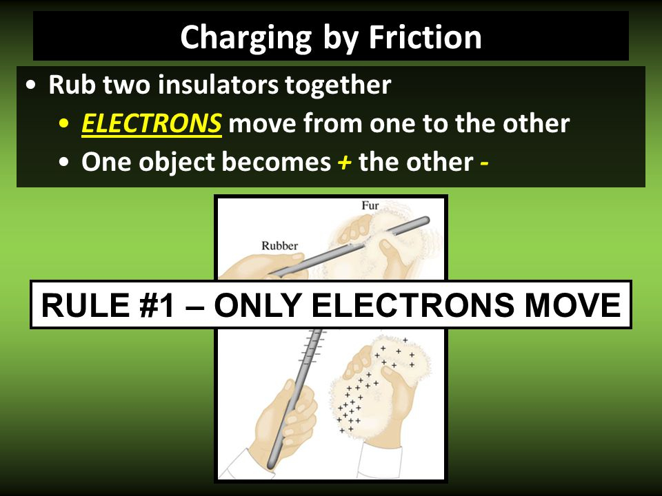 RULE #1 – ONLY ELECTRONS MOVE