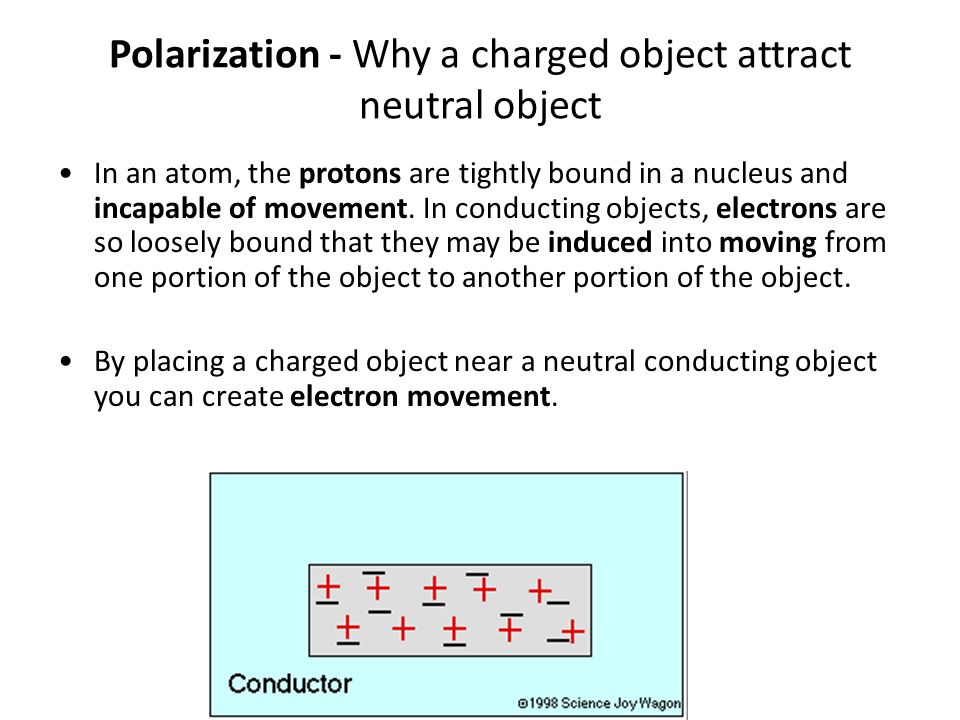 Polarization - Why a charged object attract neutral object
