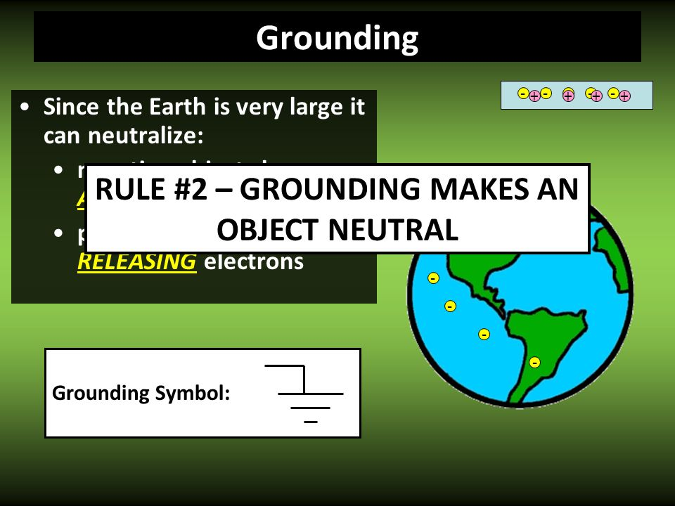 RULE #2 – GROUNDING MAKES AN
